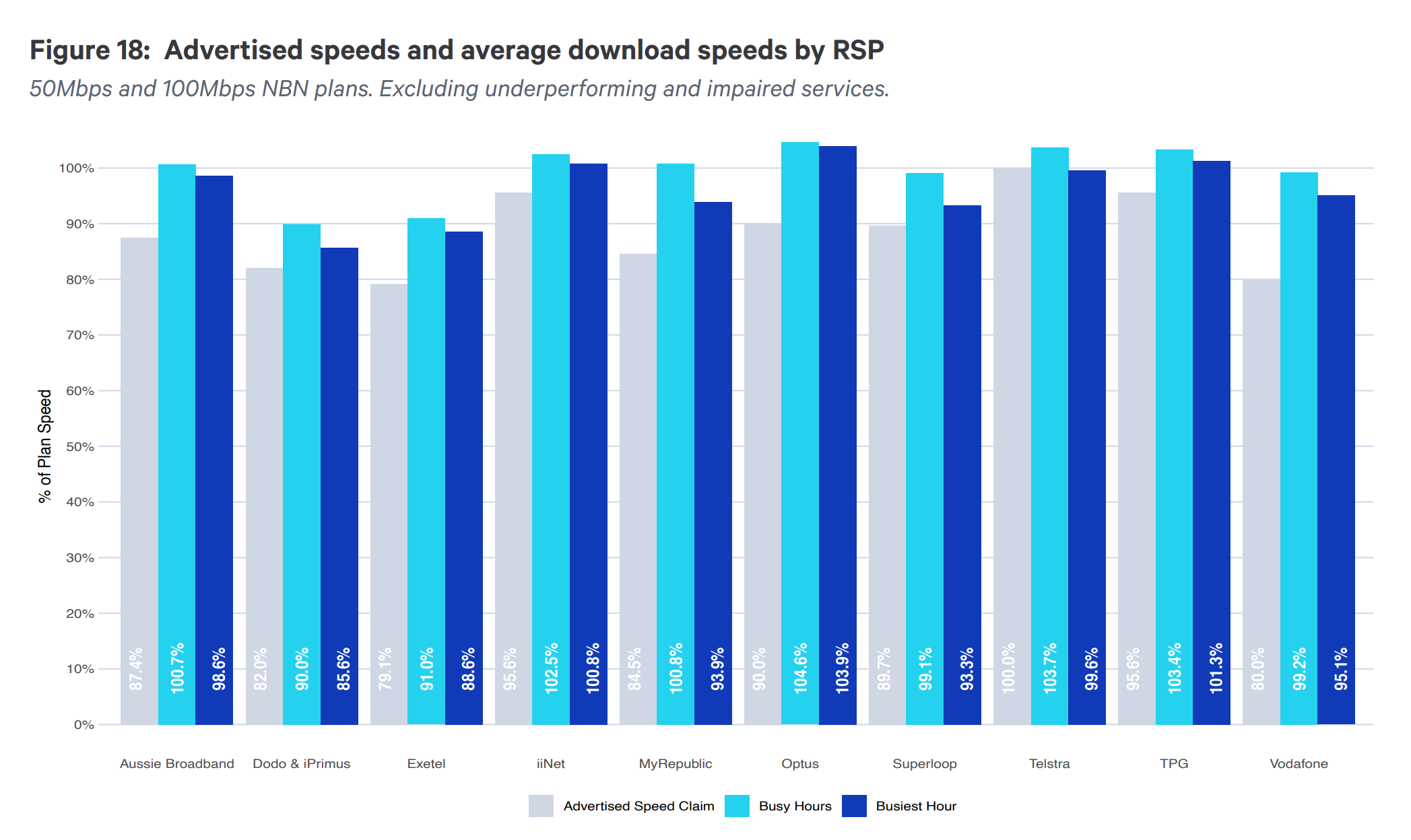 Speed-Graph